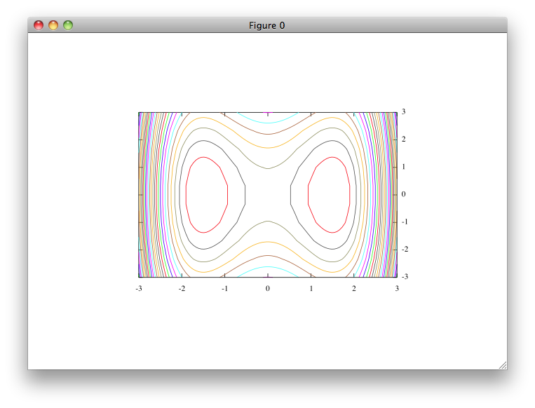 graph_2d.png