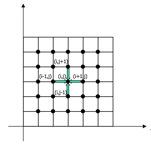 jacobi_method.jpg