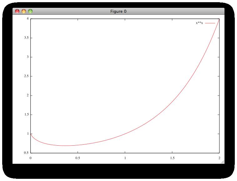 graph_1d.png